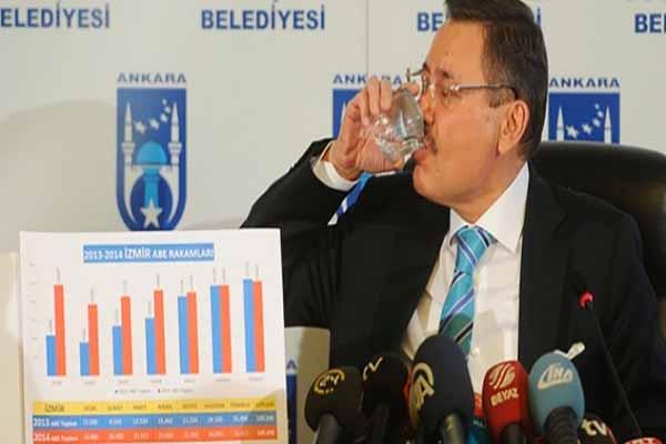 Halk Sağlığı Kurumu, 'Ankara'nın suyu kirli'