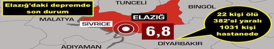 Elazığ'daki depremde son dakika, ölü sayısı 22 'ye çıktı